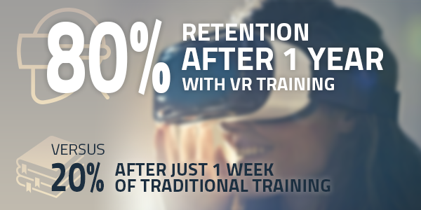 VR in training
