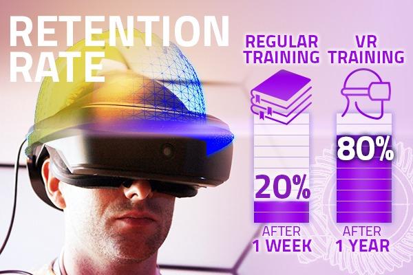 training using augmented reality