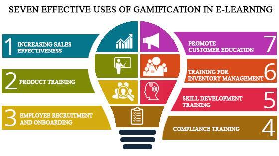 gamification companies